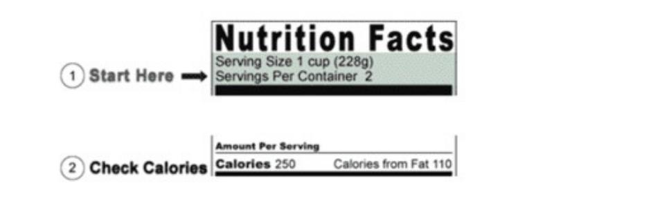Food Label Calories & Serving Size
