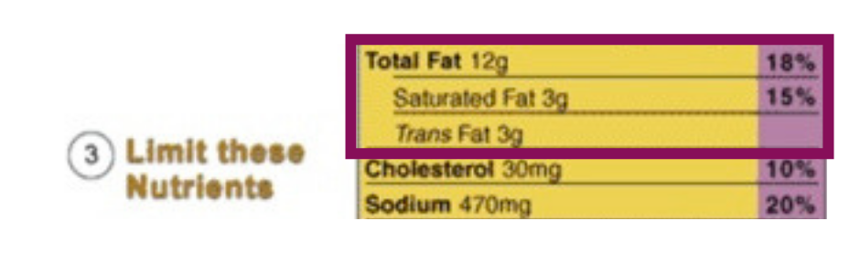 Reading Food Labels For Women over 40 that have 100 Pounds to lose
